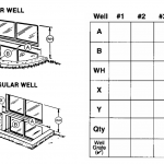 An Easy 3-step Guide for Measuring Masonry or Wood Window Wells for Custom-Made Covers