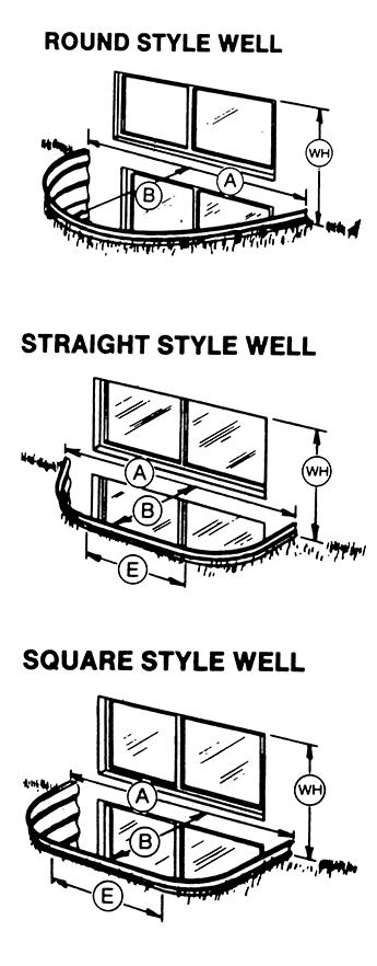 Metal Window Well Styles